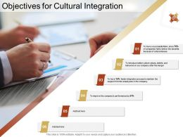Objectives For Cultural Integration Beliefs Ppt Powerpoint Presentation Professional Background