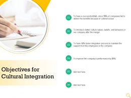 Objectives For Cultural Integration Companys Performance Ppt Powerpoint Background
