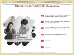 Objectives For Cultural Integration Deliver Ppt Powerpoint Presentation Gallery Vector