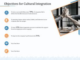 Objectives For Cultural Integration Employees M2055 Ppt Powerpoint Presentation Pictures Templates