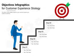 Objectives For Customer Experience Strategy Infographic Template