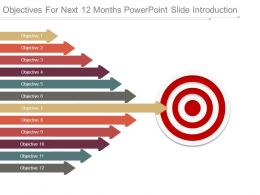 Objectives For Next 12 Months Powerpoint Slide Introduction