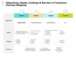 Objectives Needs Feelings And Barriers Of Customer Journey Mapping Ppt Powerpoint Presentation