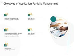 Objectives Of Application Portfolio Management Optimizing Enterprise Performance Ppt Portrait