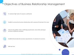 Objectives Of Business Relationship Management Ppt Powerpoint Presentation Professional Show