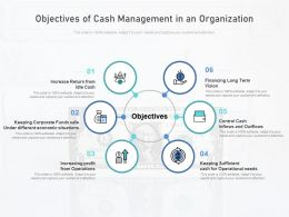 Objectives Of Cash Management In An Organization