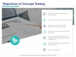 Objectives Of Concept Testing Ppt Powerpoint Presentation Visual Aids Layouts