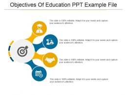 Objectives Of Education Ppt Example File