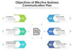 Objectives Of Effective Business Communication Plan