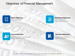 Objectives Of Financial Management Basic Objectives Ppt Professional Microsoft