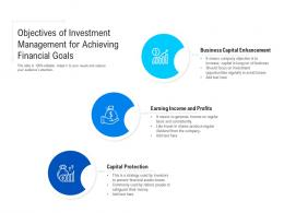 Objectives Of Investment Management For Achieving Financial Goals