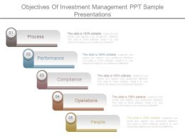 Objectives Of Investment Management Ppt Sample Presentations