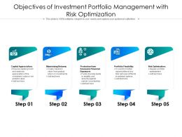 Objectives Of Investment Portfolio Management With Risk Optimization