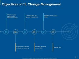 Objectives Of ITIL Change Management Ppt Powerpoint Presentation Portfolio Guide