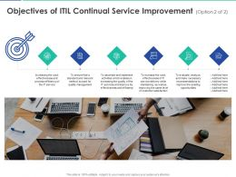 Objectives Of ITIL Continual Service Improvement Management
