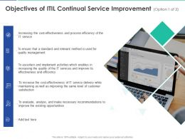 Objectives Of ITIL Continual Service Improvement Ppt Powerpoint Presentation Icon Show
