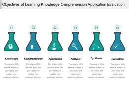 objectives_of_learning_knowledge_comprehension_application_evaluation_Slide01