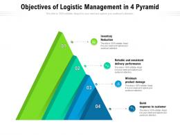 Objectives Of Logistic Management In 4 Pyramid