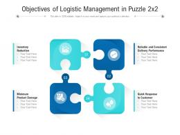 Objectives Of Logistic Management In Puzzle 2x2