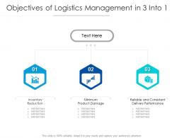 Objectives Of Logistics Management In 3 Into 1