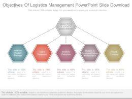 Objectives Of Logistics Management Powerpoint Slide Download