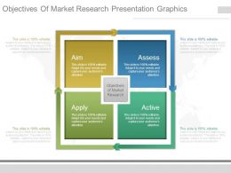 Objectives Of Market Research Presentation Graphics