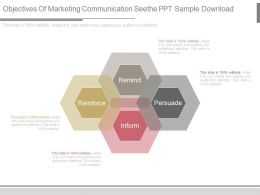 Objectives Of Marketing Communication Seethe Ppt Sample Download
