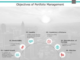 Objectives Of Portfolio Management Marketability Ppt Powerpoint Presentation Skills