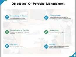 Objectives Of Portfolio Management Ppt Powerpoint Presentation File Designs