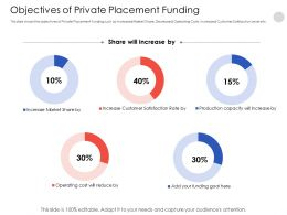 Objectives Of Private Placement Funding N544 Powerpoint Presentation Shapes
