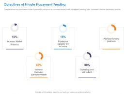 Objectives Of Private Placement Funding Satisfaction Rate Ppt Styles Elements