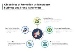 Objectives Of Promotion With Increase Business And Brand Awareness