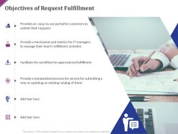 Objectives Of Request Fulfillment Ppt Powerpoint Presentation Portfolio Deck