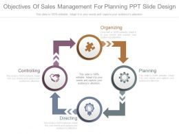 objectives of sales management for planning ppt slide design