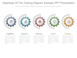 Objectives Of The Training Diagram Example Ppt Presentation