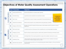 Objectives Of Water Quality Assessment Operations Distribution Ppt Example 2015