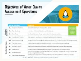 Objectives Of Water Quality Assessment Operations Following Ppt Powerpoint Presentation Styles File Formats
