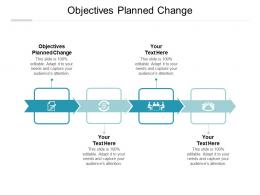Objectives Planned Change Ppt Powerpoint Presentation Inspiration Show Cpb