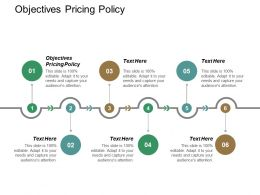 Objectives Pricing Policy Ppt Powerpoint Presentation Inspiration Graphics Design Cpb