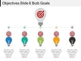 Objectives Slide 6 Bulb Goals