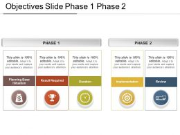 Objectives Slide Phase 1 Phase 2