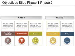 objectives_slide_phase_1_phase_2_Slide01