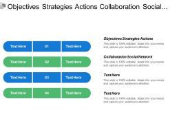 Objectives Strategies Actions Collaboration Social Network Market View