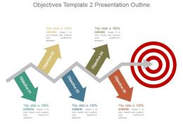 Objectives Template 2 Presentation Outline