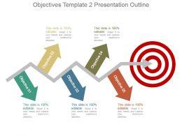 Objectives Template 2 Presentation Outline