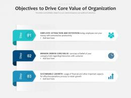 Objectives To Drive Core Value Of Organization