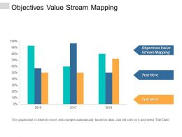 Objectives Value Stream Mapping Ppt Powerpoint Presentation Gallery Slideshow Cpb