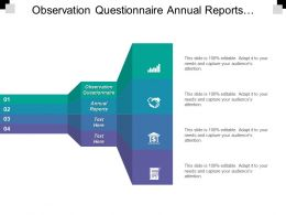 Observation Questionnaire Annual Reports Significant Literature Previous Vouchers