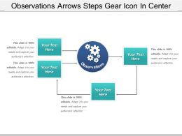 Observations Arrows Steps Gear Icon In Center