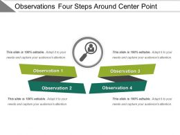 Observations Four Steps Around Center Point